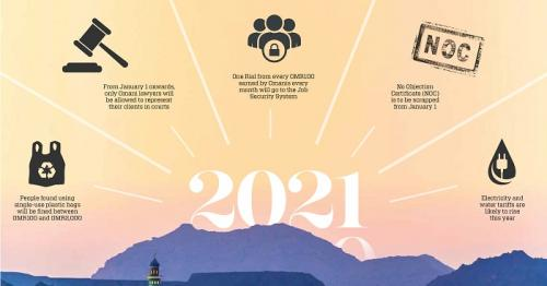 Changes on Oman's horizon for 2021